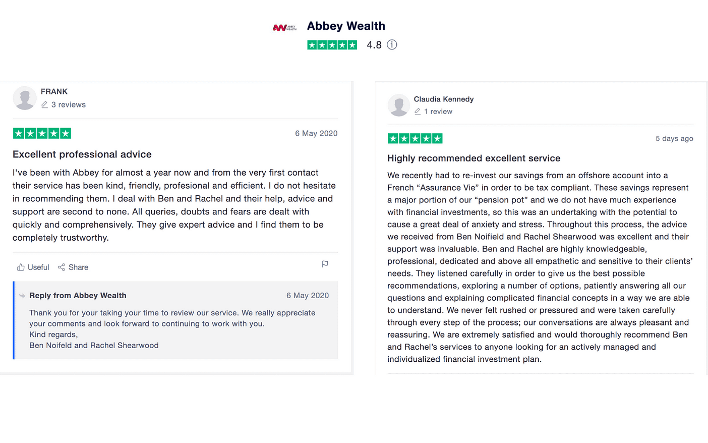 Abbey Wealth Reviews